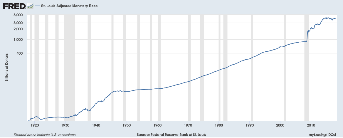 18-02-24 Monetary Base.png