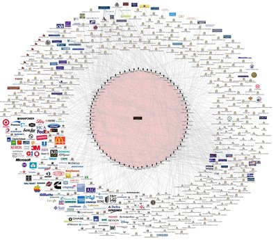 bilderberg-connections-core-group.jpg